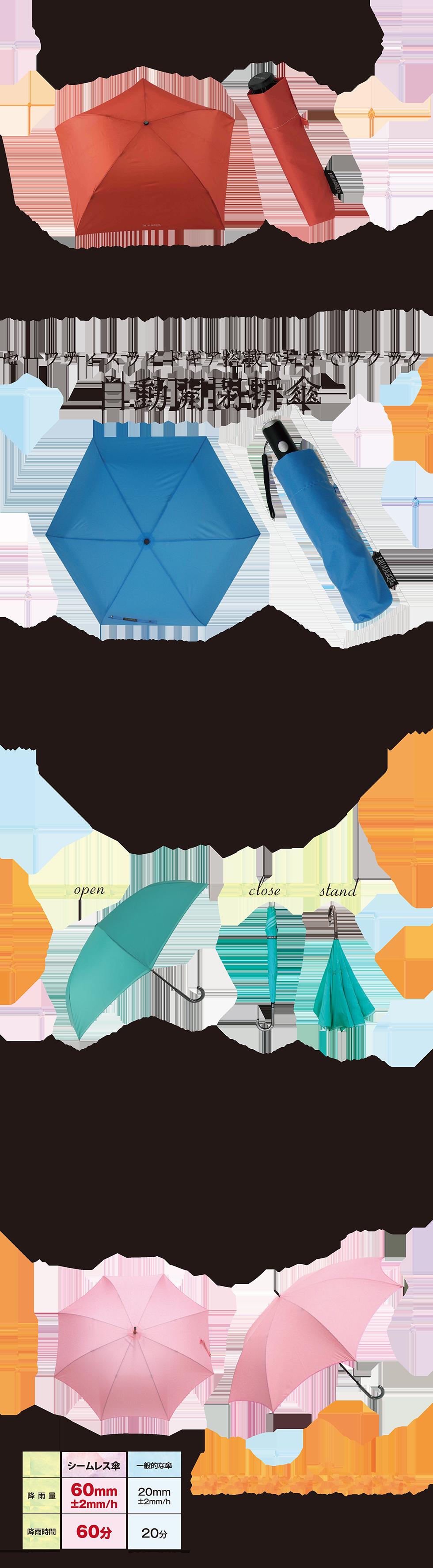 各種傘の紹介